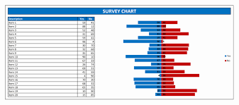 Excel Chart Templates Yes No Chart Excel Templates