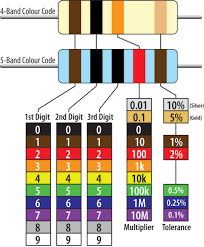 electrical color code chart refer to product instructions and
