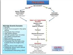 opqrst emt trauma assessment ems emt school pinterest trauma ems and