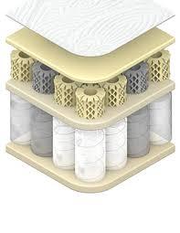 octaspring we reinvented the mattress
