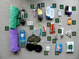 Oklahoma Travel Toiletries images Ultimate packing list for long term travel backpacking jpg