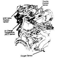 ford ranger oxygen sensor symptoms 1988 ford ranger oxygen sensor engine performance problem 1988