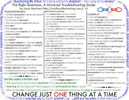 the right questions a universal troubleshooting guide v5 png