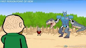 point of view in fiction first person third person u0026 more