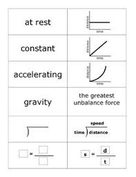 Speed Velocity And Acceleration Calculations Worksheet Answers Flash Cards For Motion Graphs Motion Graphs Physical Science