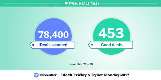 wirecutter on tally for black friday cyber