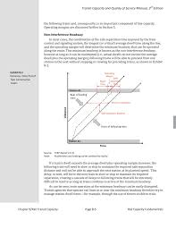 chapter 8 rail transit capacity transit capacity and quality of
