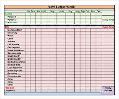 printable budget planner template free best photos of yearly budget planner yearly budget planner