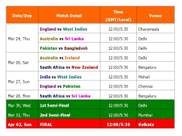 World Cup Table Womens T20 World Cup 2016 Schedule U0026 Time Table Youtube