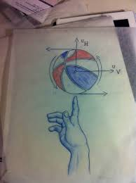 cool hand tattoos colorful basketball physics equation tattoo design with cool hand