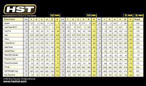 Bench Reps To Max Chart Hypertrophy Specific Training T Nation