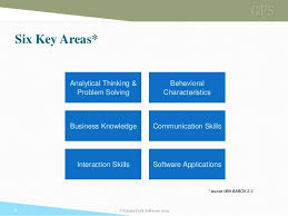 fundamental skills for business analysts