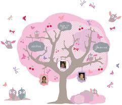 Stickers Chambre Bebe Fille by Lustre Hello Kitty Chambre U2013 Furtrades Com