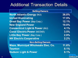 hudson light and power acquisition of seabrook nuclear generating plant april 16 ppt download