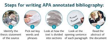 apa annotated bibliography writing