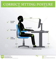 Standing Desk Posture by Computer Table Best Ergonomic Desks Images On Pinterest Standing