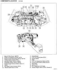2011 hyundai elantra engine problems where is the knock sensor locate at on a 2005 hyundai elantra and