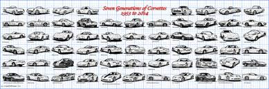 corvette timeline corvette c1 c7 in review the most successful car in detroit history