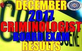 cara membuat tilan twitter menarik the top 5 best blogs on criminologist board exam results