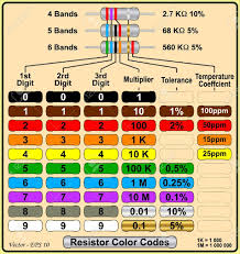 100 color codes woozworld yetis color codes resistor color
