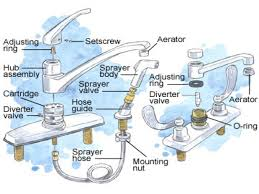 Kitchen Water Faucet Repair 4 steps to fix a sink sprayer with low water pressure u2013 honey and