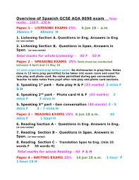 spanish worksheets ks3 ks4 gcse language teaching resources ǀ tes
