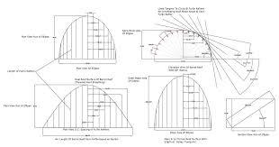 How To Build Dormers In Roof Dormer Shed Roof Barrel Roof Cutin Dormer Eyebrow Dormer