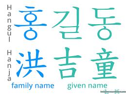 korean names kcjculture