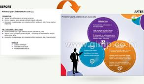 Ppt Improvement And Power Point Slide Designs By Powerpoint Design Ppt Powerpoint