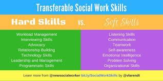 Social Work Counseling Skills List Valerie Arendt Socialworker Com