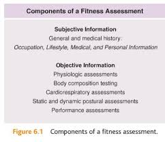 nasm study guide chapter 6 u2013 fitness assessment the healthy gamer