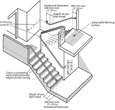 Stair Handrail Requirements City Of Mississauga Facility Accessibility Design Standards