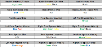 kia sportage radio wiring diagram wiring diagram and schematic