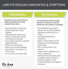 symptoms of low potassium u2013 hd m com