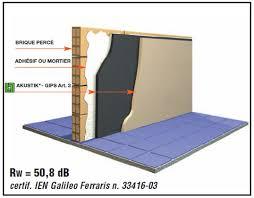 isoler phoniquement une chambre isolation phonique des murs interieurs homewreckr co