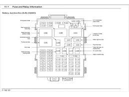 2002 ford f 150 fuse box diagram wiring diagram simonand