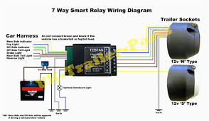 7 wire trailer harness tags way wiring diagram at light socket