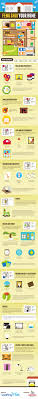 377 best feng shui images on pinterest feng shui feng shui tips infographic five easy feng shui suggestions to bring good energy to your home