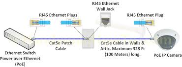 for the cat 5 cable rj45 jack wiring diagram crossover cable