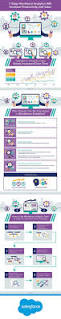 kronos intouch manual best 25 workforce management ideas on pinterest how to motivate