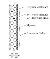 wood framed wall residential energy model overview