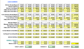Restaurant Expenses Spreadsheet Restaurant Spreadsheets For Daily Sales And Labor Reporting