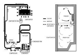 kenmore top freezer refrigerator air flow diagram refrigerator