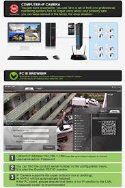7 Cool Wall Murals To Add To Your Home S D 233 Cor Lifestyle Cotier New Poe 1080p H 264 Onvif Security Ip Camera Black Eu