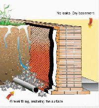 Basement Waterproofing Methods by Basic Waterproofing For Basements Basement Waterproofing