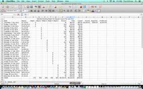 tutorial excel libreoffice libreoffice spreadsheet formulae primer tutorial robert metcalfe blog