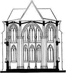 Medieval Cathedral Floor Plan 100 Medieval Cathedral Floor Plan Comparision Of Gothic