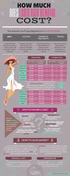 how much does laser hair removal cost on back 5 reasons to consider laser hair removal laser hair removal hair