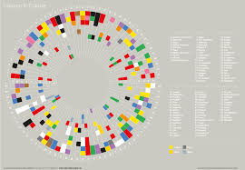 winning color combos in the color psychology in marketing and brand identity part 2 visual