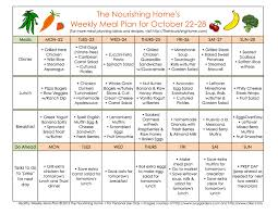 bi weekly meal plan for october 15 u201328 raw food diet meals and
